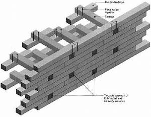 PDF DIY Build 6×6 Wood Retaining Wall Download best table