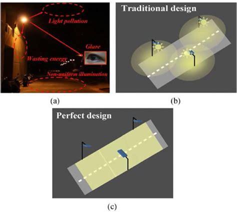 LED Streetlight Design Reduces Light Pollution, Saves Energy