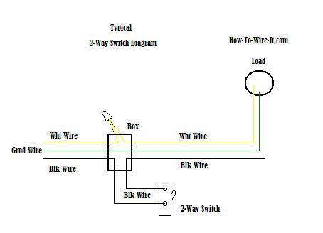 wiring    switch