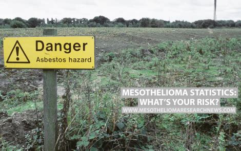 mesothelioma research news mesothelioma research news