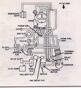 Basic Chevy 350 Vacuum Diagram Pictures  Images  U0026 Photos