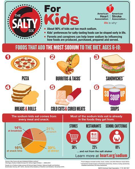 salty   kids infographic american heart association