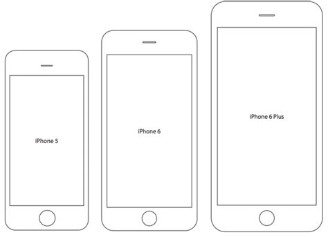 Size Up The Iphone 6 & Iphone 6 Plus …  Take Five A Day