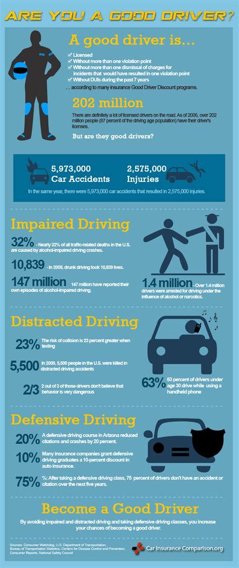 Driver Car Insurance Comparison are you a driver car insurance comparison