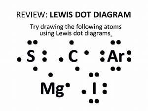 Lewis Dot Diagram Beryllium