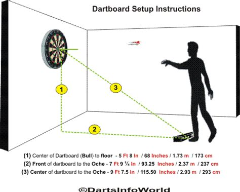 Dart Board Cabinet Dimensions by Dartsonly A Fine Wordpress Com Site