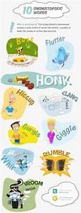 20 Fascinating Infographics on English - Infographics ...