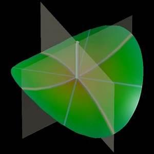 Krümmung Berechnen : topologie von fl chen ccxxxii mathlog ~ Themetempest.com Abrechnung