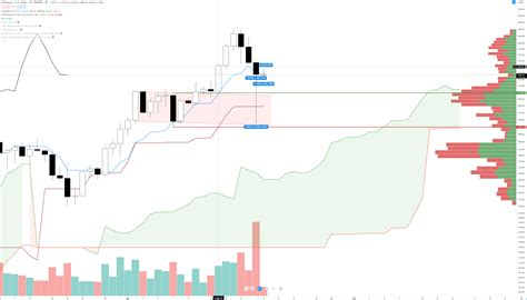 Cryptocurrency Buy Signals For Cardano (ADA) And Ethereum ...