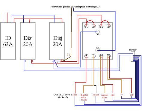 r 233 novation tableau contacteur abb forum electricit 233 syst 232 me d