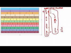 6 Chevaux Fiscaux Equivalence : 9 4 subtracting with fraction strips and equivalent fractions youtube ~ Medecine-chirurgie-esthetiques.com Avis de Voitures