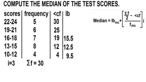 median grouped data order