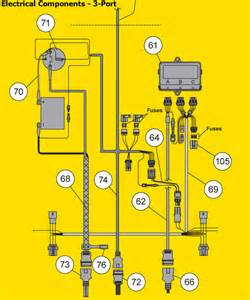 snow plow minute mount wiring diagram fisher minute mount plow, Wiring diagram