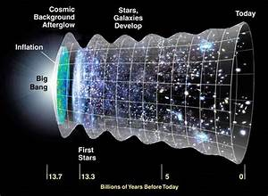 Is Our Universe Ringing Like A Crystal Glass
