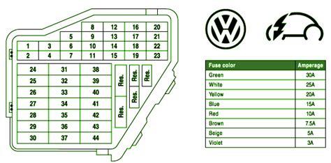 2000 Vw Cabrio Fuse Diagram by 2001 Volkswagen Cabrio Fuse Box Diagram Free Wiring