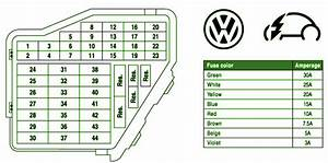 2008 Volkswagen Newbeetle Main Fuse Box Diagram  U2013 Circuit