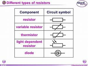 KS4 Physics Resistance and Power. - ppt video online download