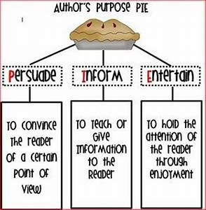 Author's purpose chart | Classroom Ideas | Pinterest