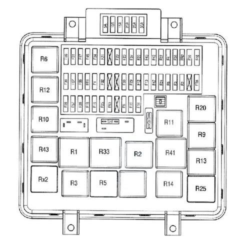 Renault Midlum Fuse Box Diagram Auto Genius