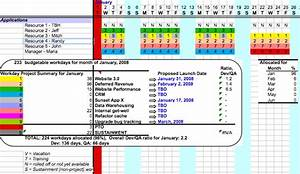 resource planning spreadsheet tenrox With resource mapping template
