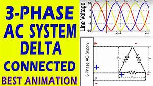 3 Phase System With Delta Connected  Simulation