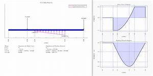 Drawing Shear Force  Bending Moment Diagram  U00bb File