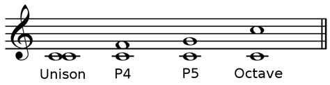 Intervals are very useful to understand how chords and scales are built. Interval (music) Facts for Kids