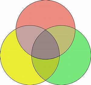 File Venn Diagram Coloured Svg