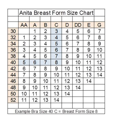 amoena breast forms size chart anita care valance breast form style 1052 x tawny size 5