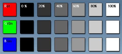 Ral Farben Grautöne by Die Farbe Grau