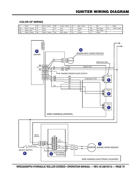 igniter wiring diagram color of wiring hd e multiquip