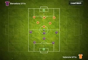 Barcelona U11s Playing 7v7  U00ab Positional Football