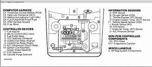 Wiring Diagram For 2000 Buick Century Egr Valve