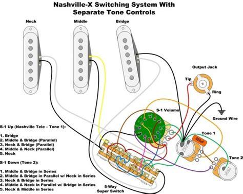 Fender Strat Wiring Mods