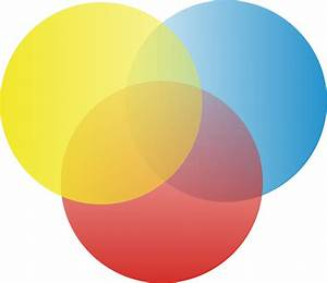 3 Set Venn Diagram