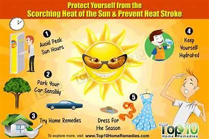 Prevent Stroke Heat Heatstroke Ways Precautions Remedies