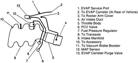 2006 Chevy V6 Engine Vacuum Diagram by 1997 Chevy 3100 Vacuum Line Diagram