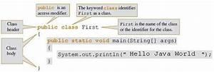 Hello World Java Example
