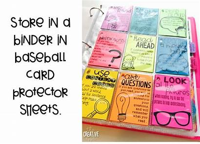 Strategy Cards Comprehension Fix Reading Conferencing Resources