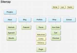 Slick Sitemap