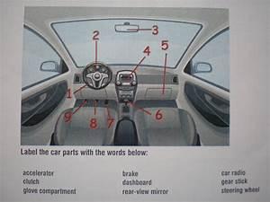 Dashboard Car Parts