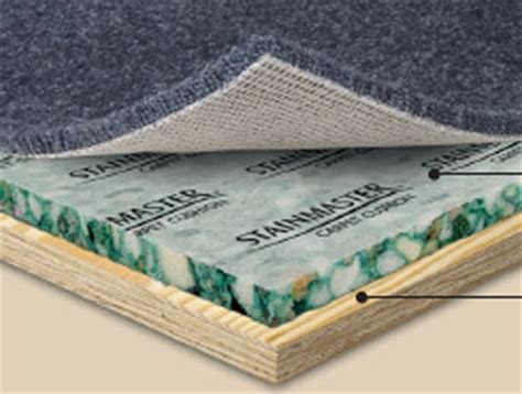 Carpet With Padding by Carpet Padding Buy Carpet Pad Wholesale Direct Prices