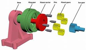 Exploded View Of Planetary Gear Train Assembly