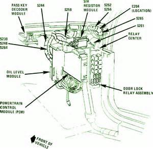 similiar pontiac bonneville fuse diagram keywords pontiac bonneville wiring diagram on 1993 pontiac bonneville fuse box