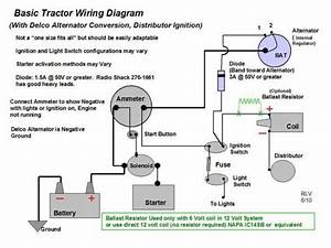 Ford Tractor Ignition Wiring Diagram Allis Chalmers Wd 12 Volt
