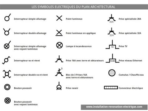 cache cable pour bureau les symboles du plan électrique architectural maths