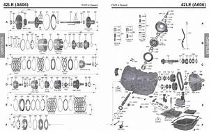 Transmission Repair Manuals 42rle   42le    A606