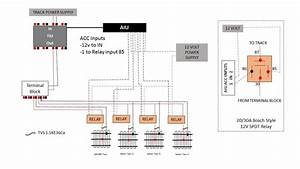Relays For Track Power Using Aiu
