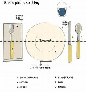 Teaching Kids Basic Table Setting