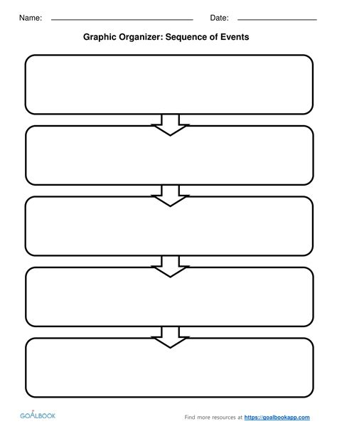 sequencing events worksheets for grade 4 pdf 8 best